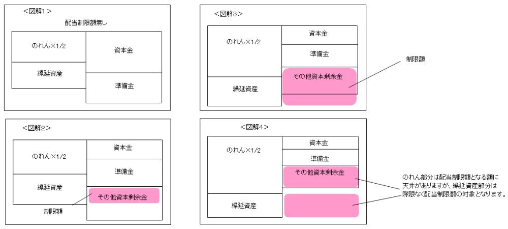 6-3.剰余金会計・配当 | 濵田...